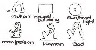 Hieroglyphs, hieroglyphics
